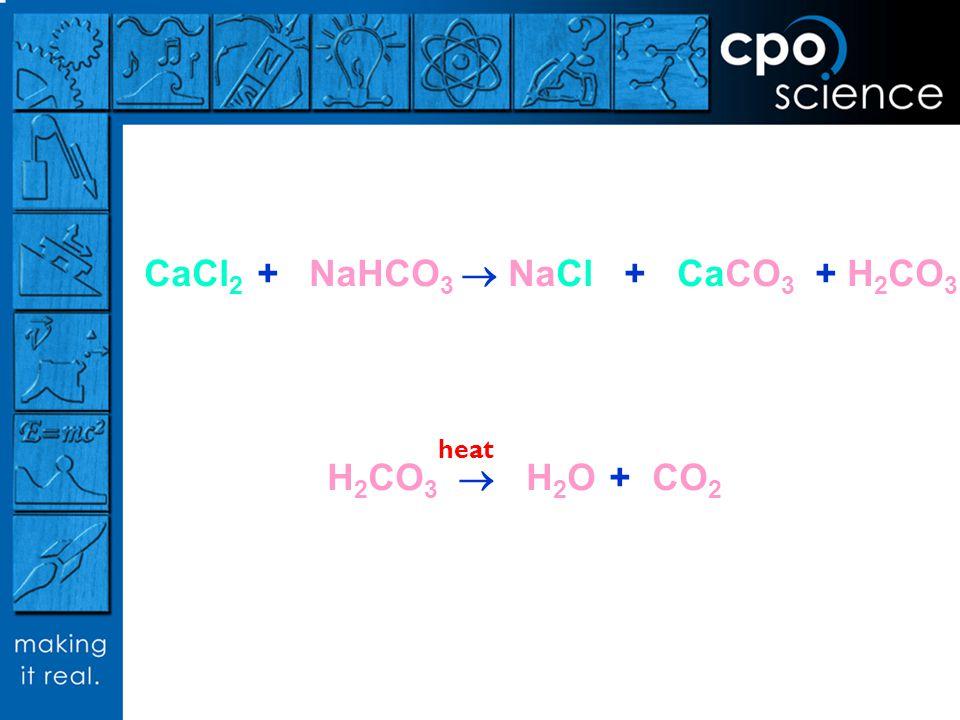 CaCl 2 + NaHCO 3 NaCl + CaCO 3 + H 2 CO 3 H 2 CO 3 H 2 O + CO 2 heat