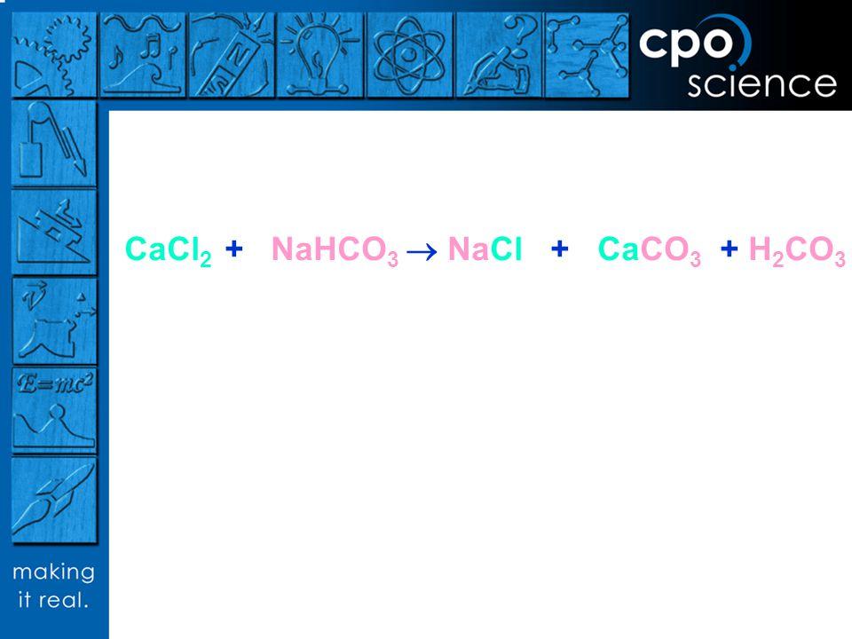 CaCl 2 + NaHCO 3 NaCl + CaCO 3 + H 2 CO 3