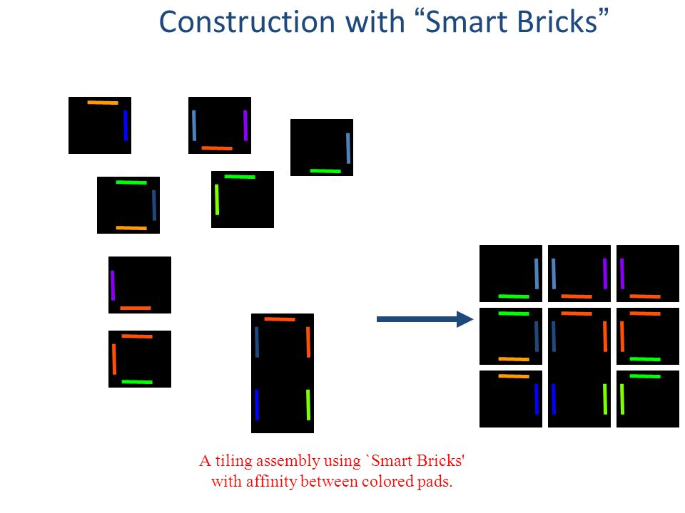 A tiling assembly using `Smart Bricks with affinity between colored pads.