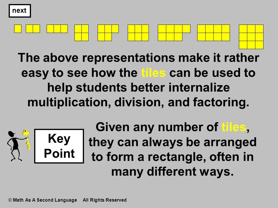 next © Math As A Second Language All Rights Reserved The above representations make it rather easy to see how the tiles can be used to help students b