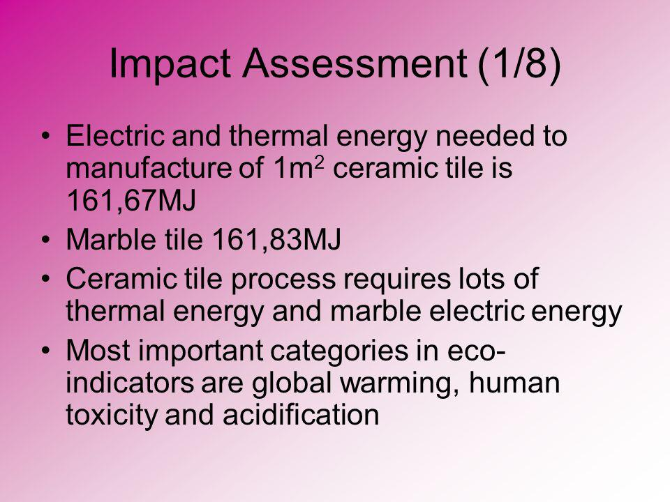 Impact Assessment (1/8) Electric and thermal energy needed to manufacture of 1m 2 ceramic tile is 161,67MJ Marble tile 161,83MJ Ceramic tile process requires lots of thermal energy and marble electric energy Most important categories in eco- indicators are global warming, human toxicity and acidification