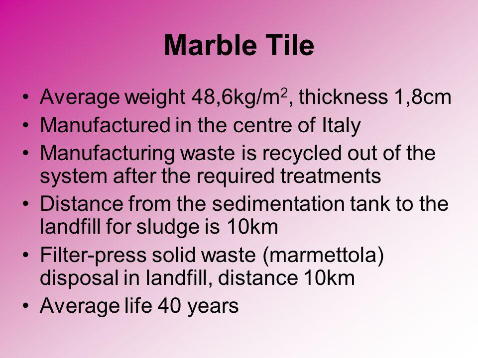 Marble Tile Average weight 48,6kg/m 2, thickness 1,8cm Manufactured in the centre of Italy Manufacturing waste is recycled out of the system after the