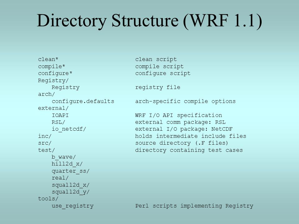 Directory Structure (WRF 1.1) clean* clean script compile* compile script configure* configure script Registry/ Registry registry file arch/ configure.defaults arch-specific compile options external/ IOAPI WRF I/O API specification RSL/ external comm package: RSL io_netcdf/ external I/O package: NetCDF inc/ holds intermediate include files src/ source directory (.F files) test/ directory containing test cases b_wave/ hill2d_x/ quarter_ss/ real/ squall2d_x/ squall2d_y/ tools/ use_registry Perl scripts implementing Registry