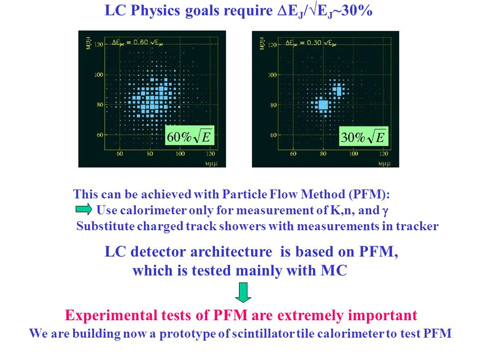 LC Physics goals require E J /E J ~30% This can be achieved with Particle Flow Method (PFM): Use calorimeter only for measurement of K,n, and Substitute charged track showers with measurements in tracker LC detector architecture is based on PFM, which is tested mainly with MC Experimental tests of PFM are extremely important We are building now a prototype of scintillator tile calorimeter to test PFM
