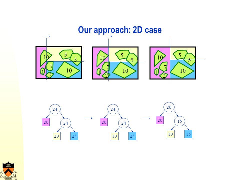 Our approach: 2D case 10 7 1 2 5 5 7 1 2 5 5 7 1 2 5 5 20 24 2024 20 24 1024 20 15 1015 20