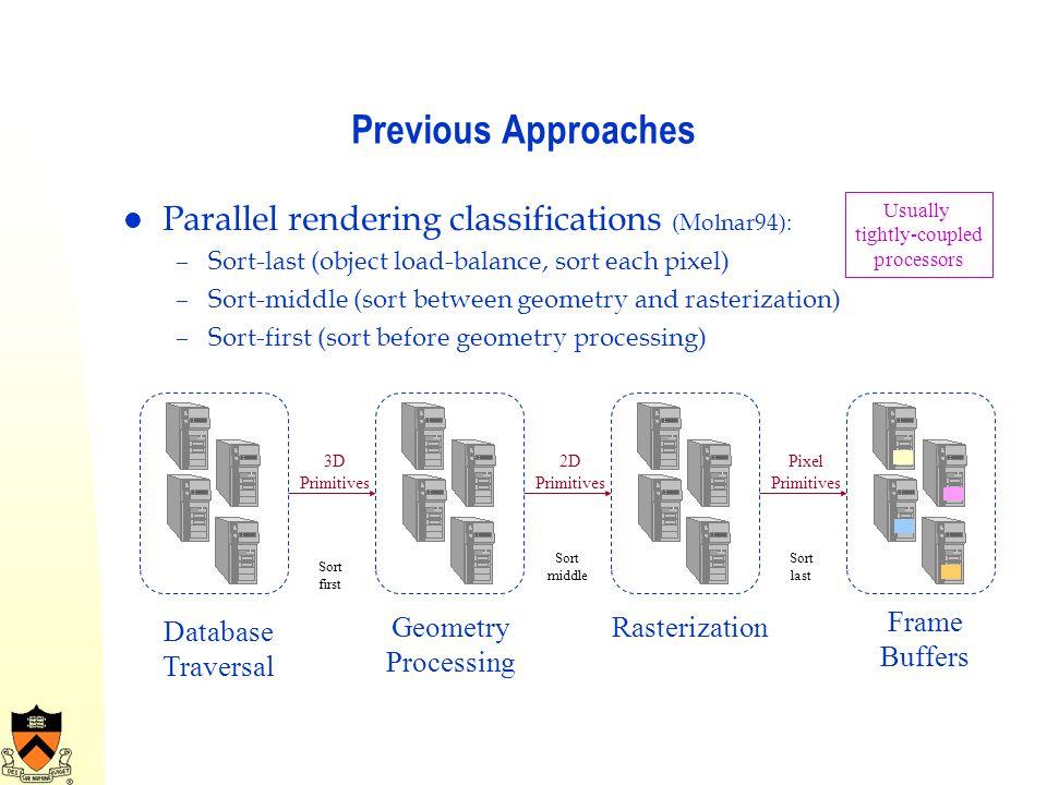 Previous Approaches Parallel rendering classifications (Molnar94): –Sort-last (object load-balance, sort each pixel) –Sort-middle (sort between geomet