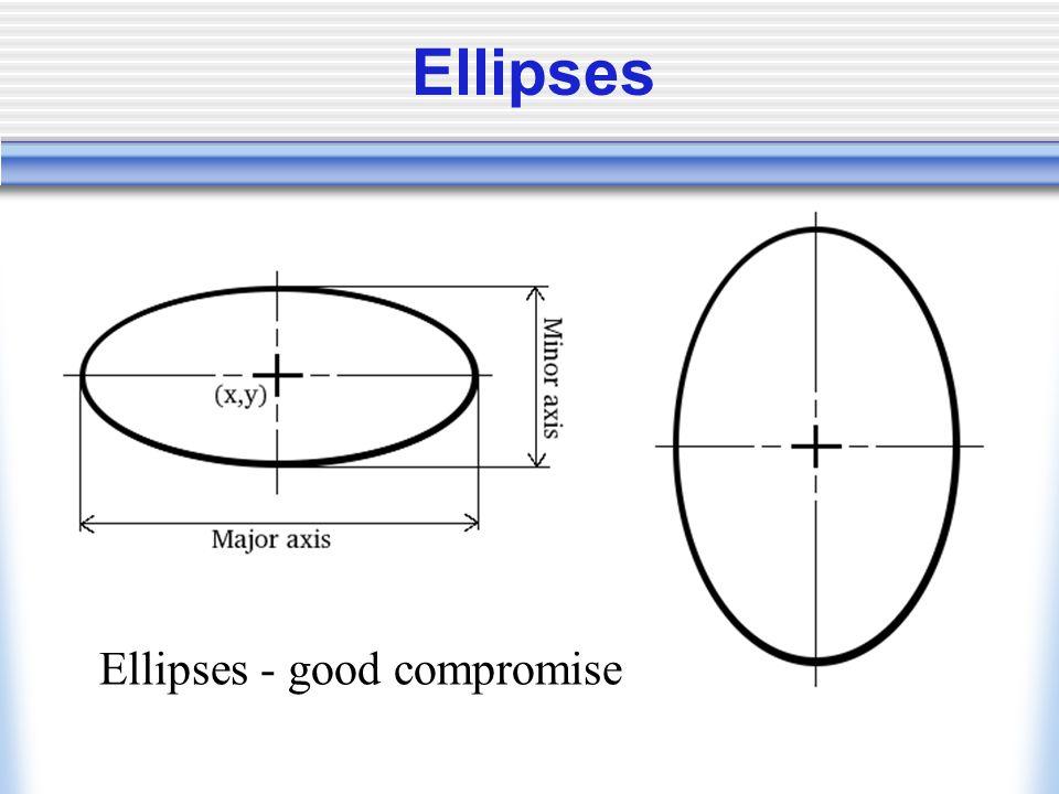 Ellipses Ellipses - good compromise