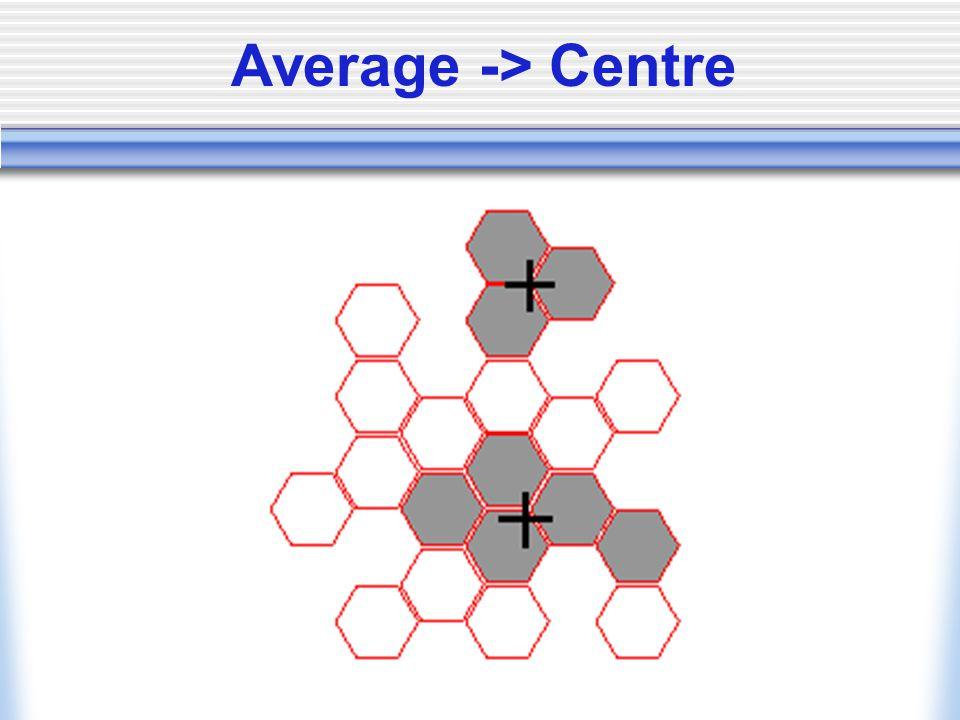 Average -> Centre