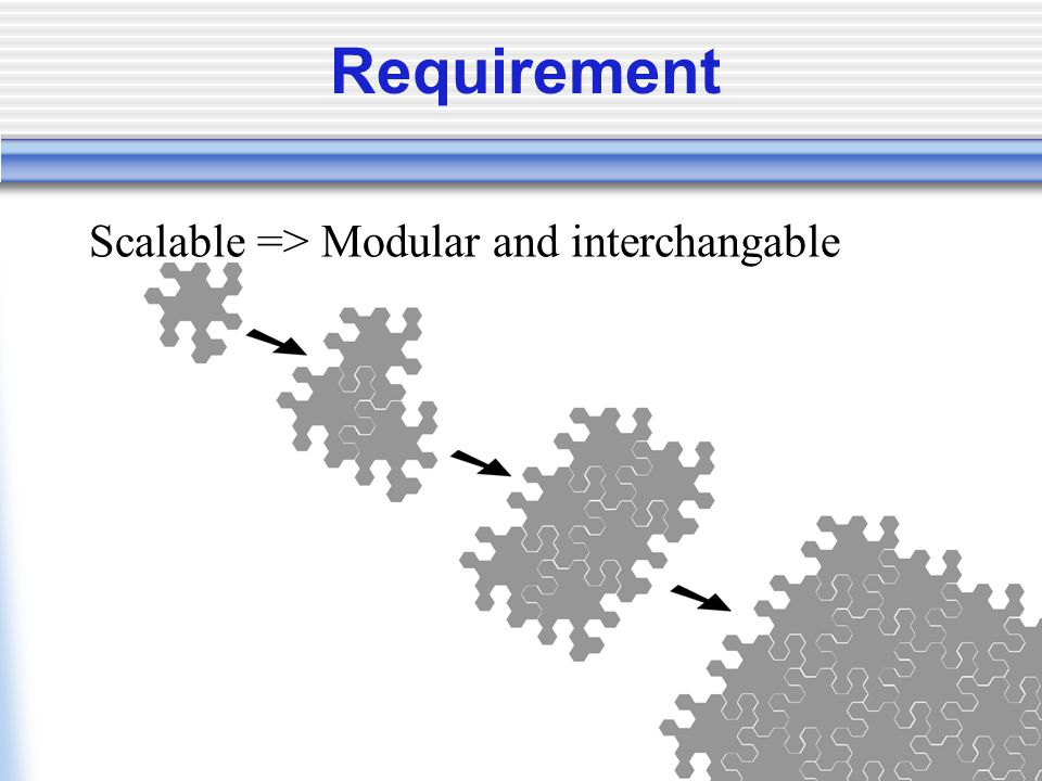 Requirement Scalable => Modular and interchangable