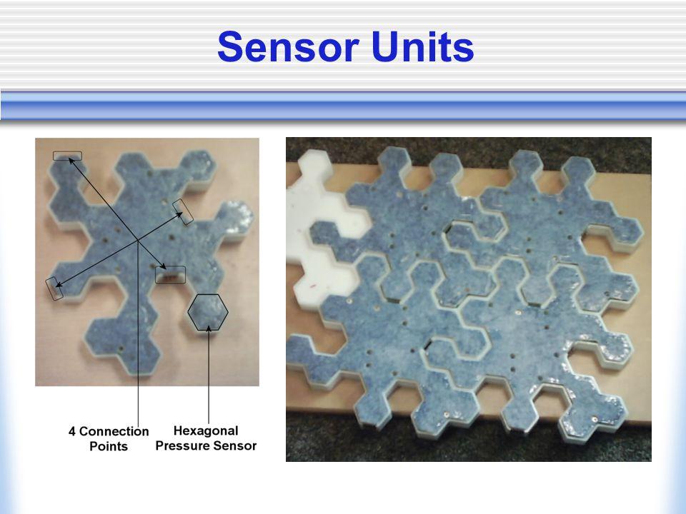 Sensor Units