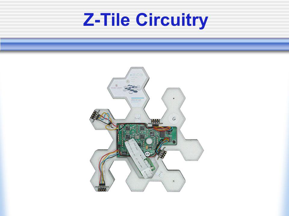 Z-Tile Circuitry