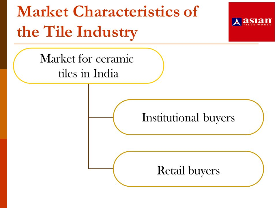 Market Characteristics of the Tile Industry Market for ceramic tiles in India Institutional buyers Retail buyers