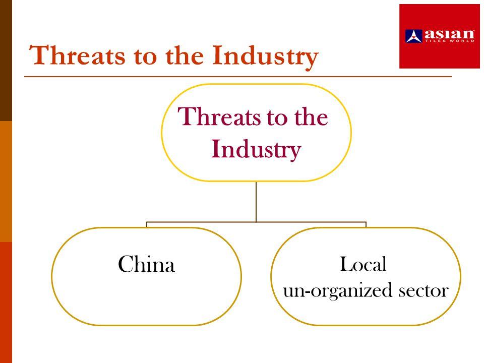 Threats to the Industry Threats to the Industry China Local un-organized sector