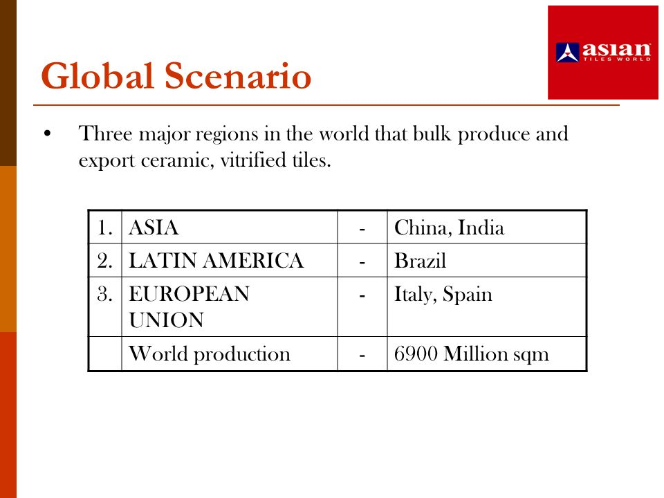 Global Scenario Three major regions in the world that bulk produce and export ceramic, vitrified tiles. 1.ASIA-China, India 2.LATIN AMERICA-Brazil 3.E