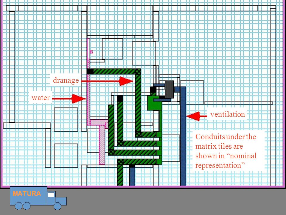 Conduits under tiles Conduits under the matrix tiles are shown in nominal representation ventilation dranage water