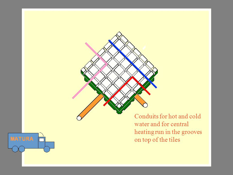 Water and cv Conduits for hot and cold water and for central heating run in the grooves on top of the tiles
