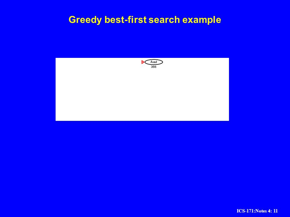 ICS-171:Notes 4: 11 Greedy best-first search example