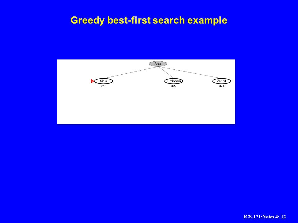 ICS-171:Notes 4: 12 Greedy best-first search example