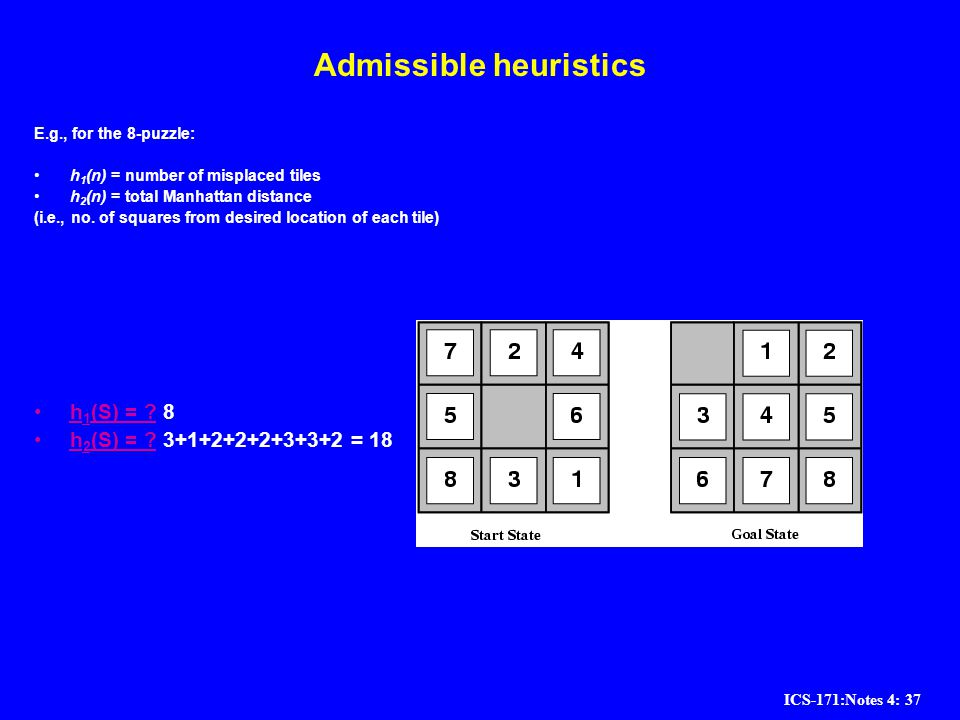 ICS-171:Notes 4: 37 Admissible heuristics E.g., for the 8-puzzle: h 1 (n) = number of misplaced tiles h 2 (n) = total Manhattan distance (i.e., no. of