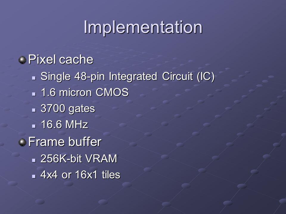 Implementation Pixel cache Single 48-pin Integrated Circuit (IC) Single 48-pin Integrated Circuit (IC) 1.6 micron CMOS 1.6 micron CMOS 3700 gates 3700 gates 16.6 MHz 16.6 MHz Frame buffer 256K-bit VRAM 256K-bit VRAM 4x4 or 16x1 tiles 4x4 or 16x1 tiles