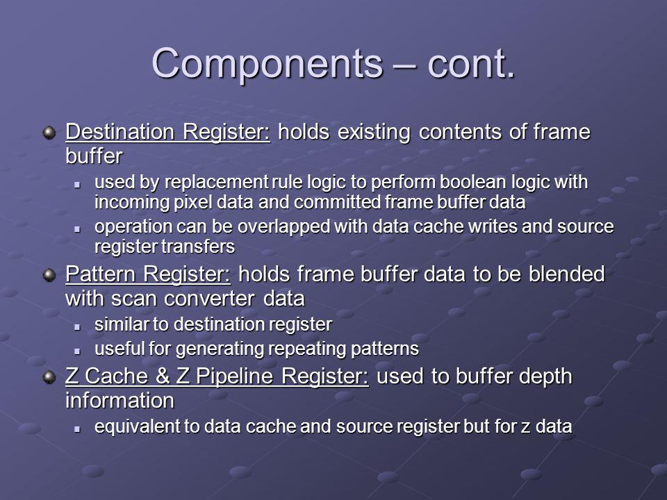 Components – cont.