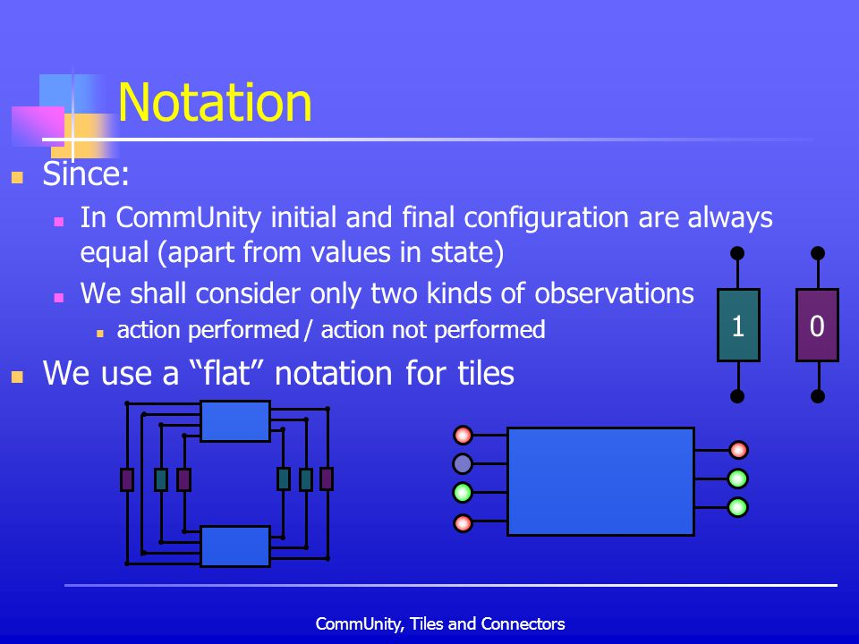CommUnity, Tiles and Connectors Notation Since: In CommUnity initial and final configuration are always equal (apart from values in state) We shall consider only two kinds of observations action performed / action not performed We use a flat notation for tiles 10