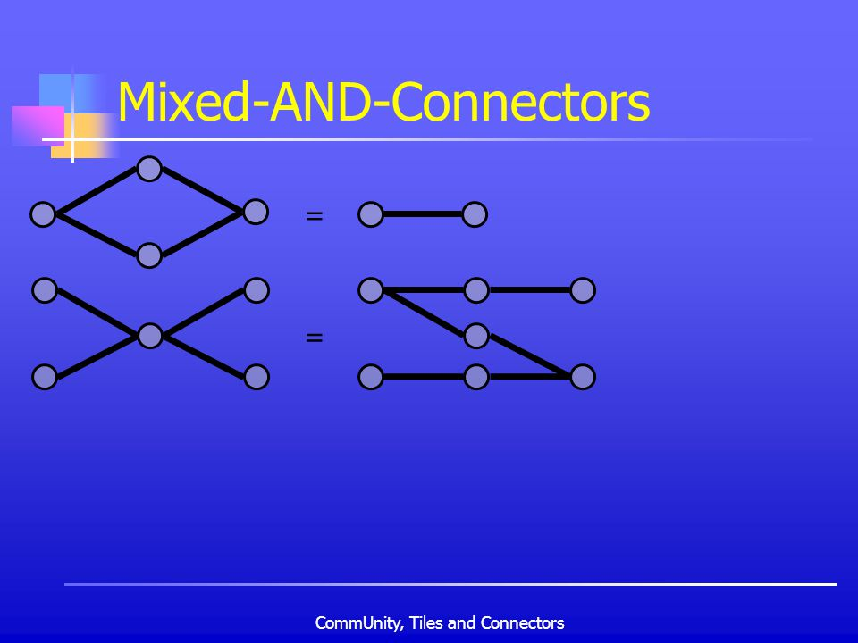 CommUnity, Tiles and Connectors Mixed-AND-Connectors = =