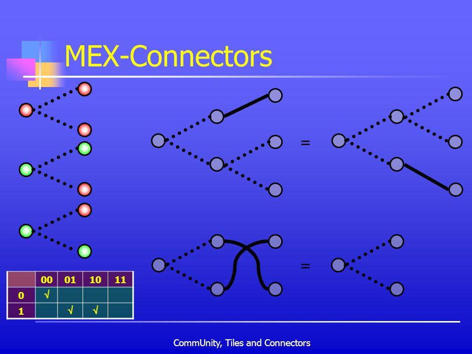 CommUnity, Tiles and Connectors MEX-Connectors 00011011 0 1 = =
