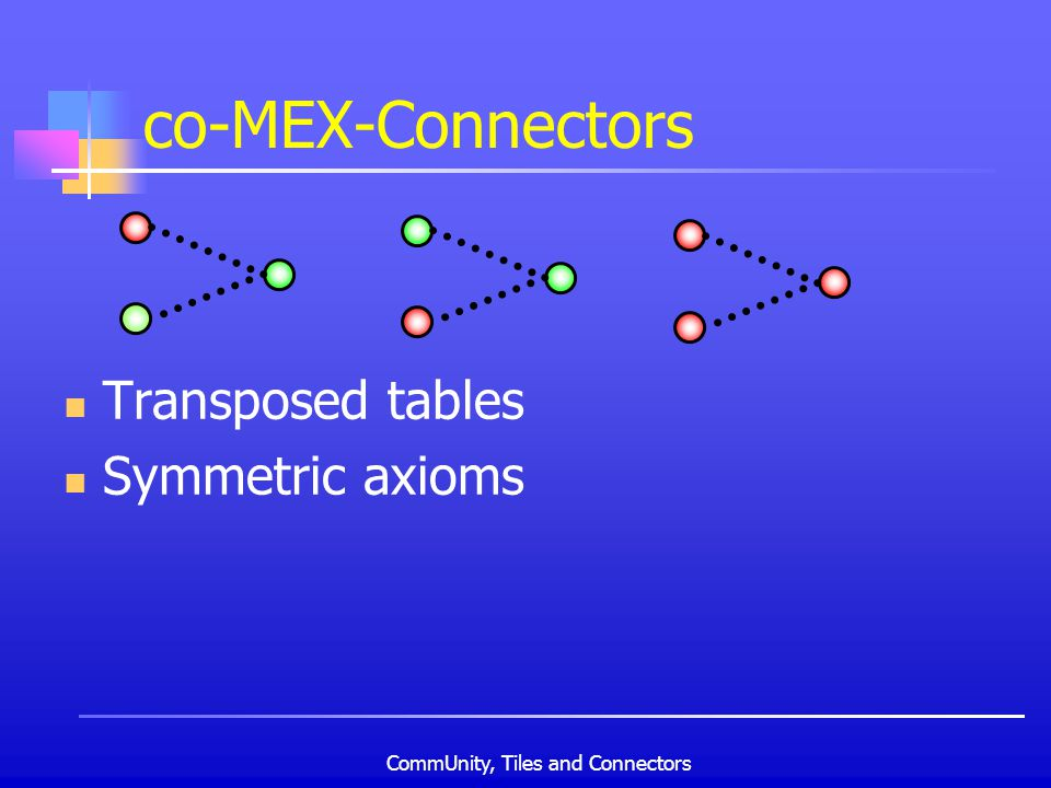 CommUnity, Tiles and Connectors co-MEX-Connectors Transposed tables Symmetric axioms