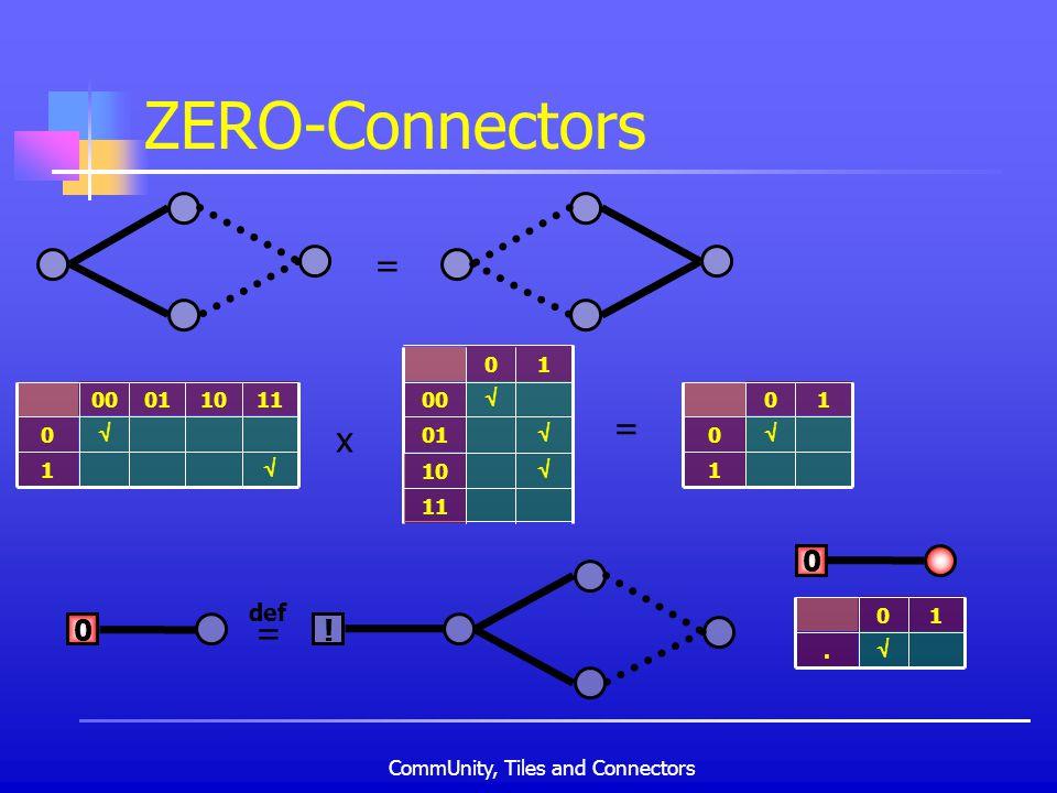 CommUnity, Tiles and Connectors ZERO-Connectors = 1 0 10 1 0 11100100 01 00 10 11 10 = x = .