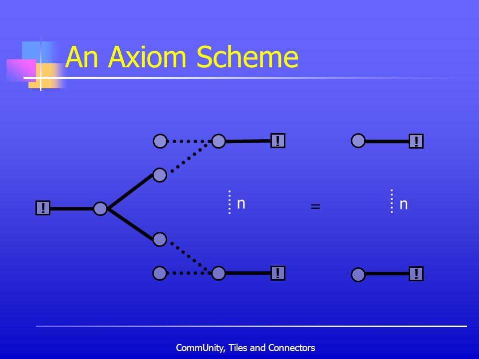 CommUnity, Tiles and Connectors An Axiom Scheme ! ! ! …… ! ! = n n