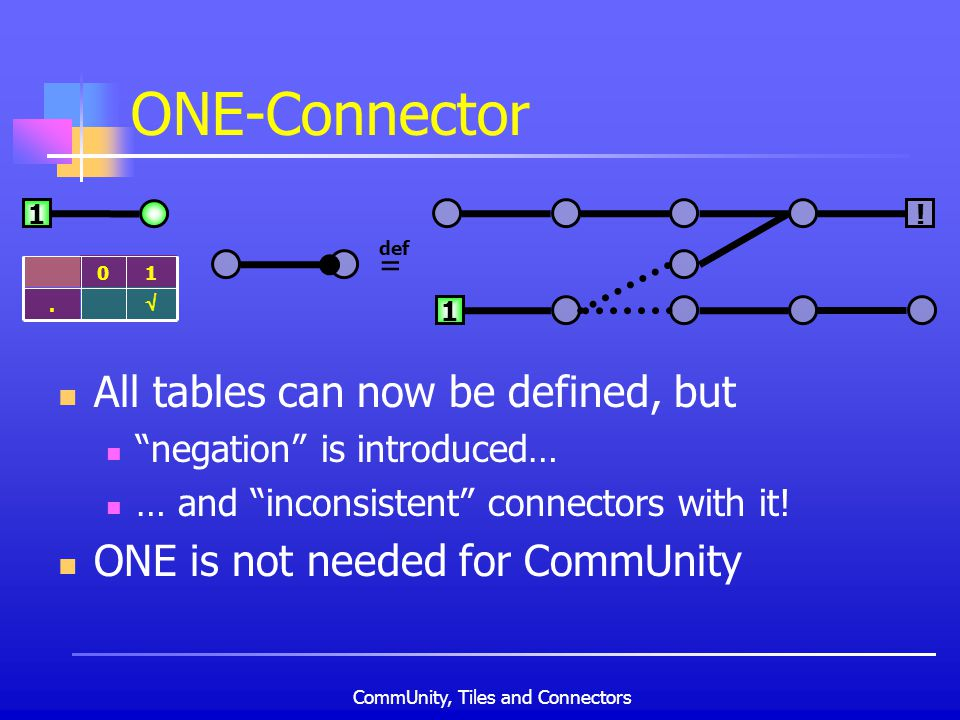 CommUnity, Tiles and Connectors ONE-Connector.