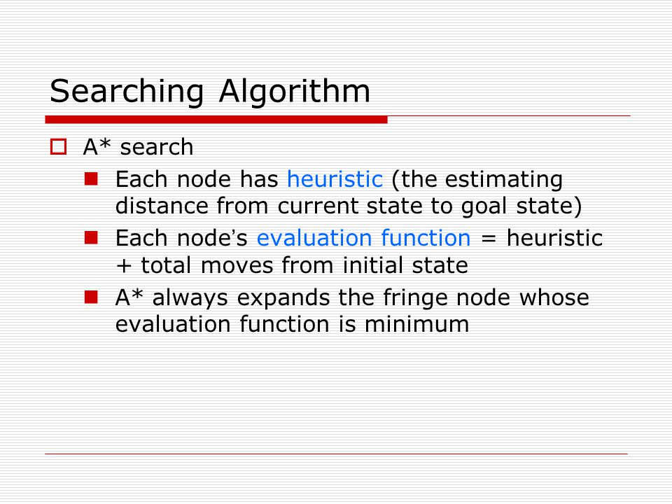 Searching Algorithm A* search Each node has heuristic (the estimating distance from current state to goal state) Each node s evaluation function = heuristic + total moves from initial state A* always expands the fringe node whose evaluation function is minimum