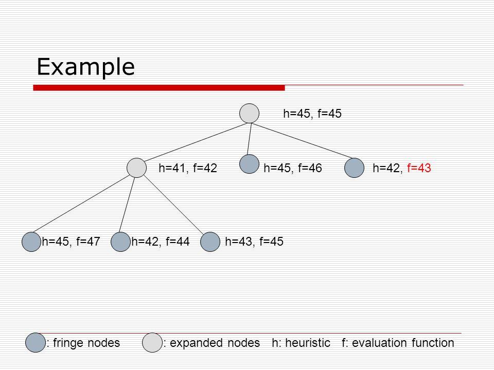 Example h=45, f=45 h=41, f=42h=45, f=46h=42, f=43 h=45, f=47h=42, f=44h=43, f=45 : expanded nodes h: heuristic f: evaluation function: fringe nodes