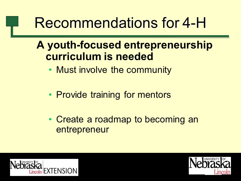 Recommendations for 4-H A youth-focused entrepreneurship curriculum is needed Must involve the community Provide training for mentors Create a roadmap to becoming an entrepreneur