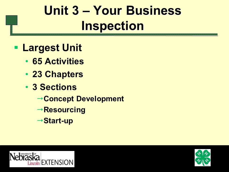 Unit 3 – Your Business Inspection Largest Unit 65 Activities 23 Chapters 3 Sections Concept Development Resourcing Start-up