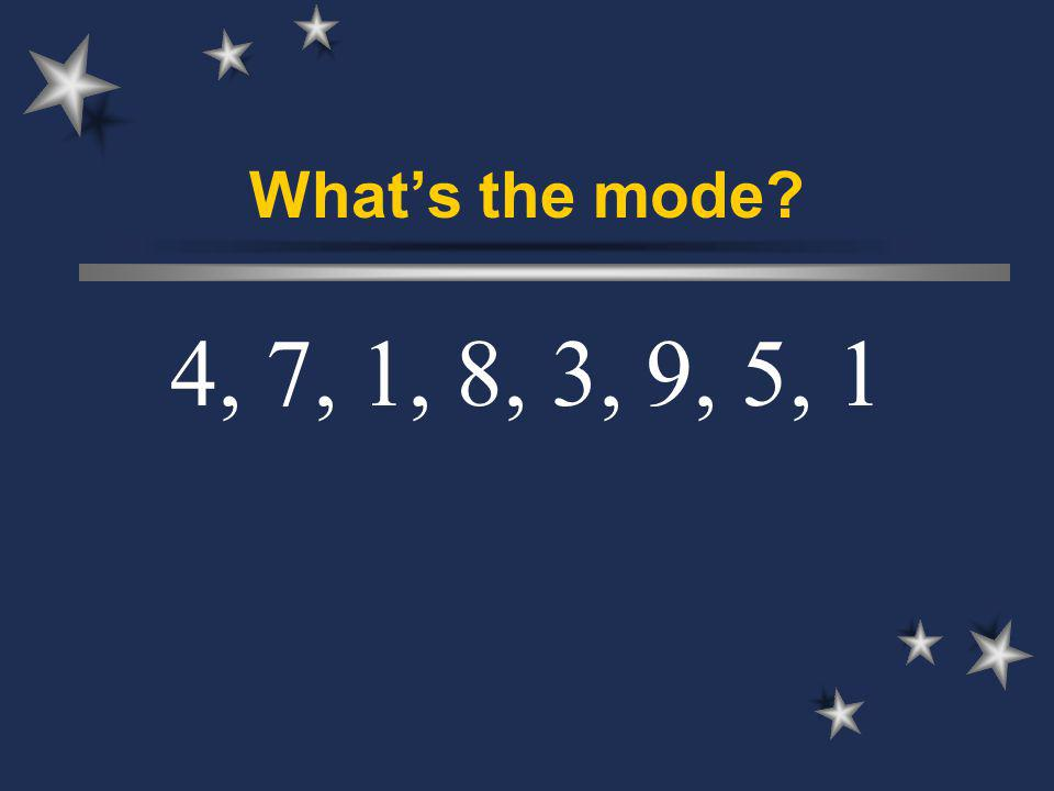 Whats the mode 4, 7, 1, 8, 3, 9, 5, 1