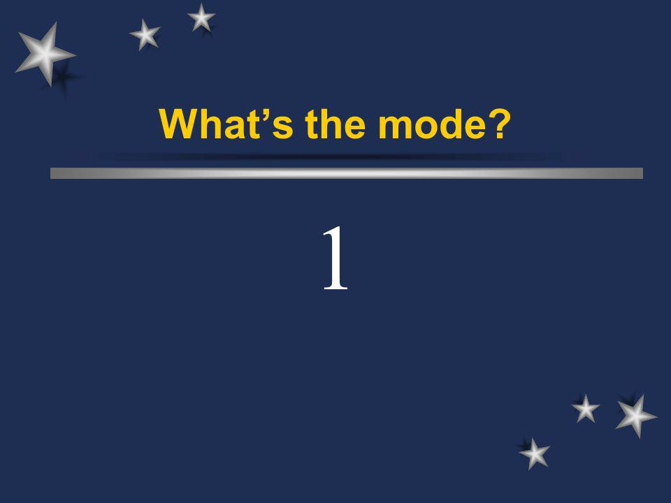 Whats the mode 1