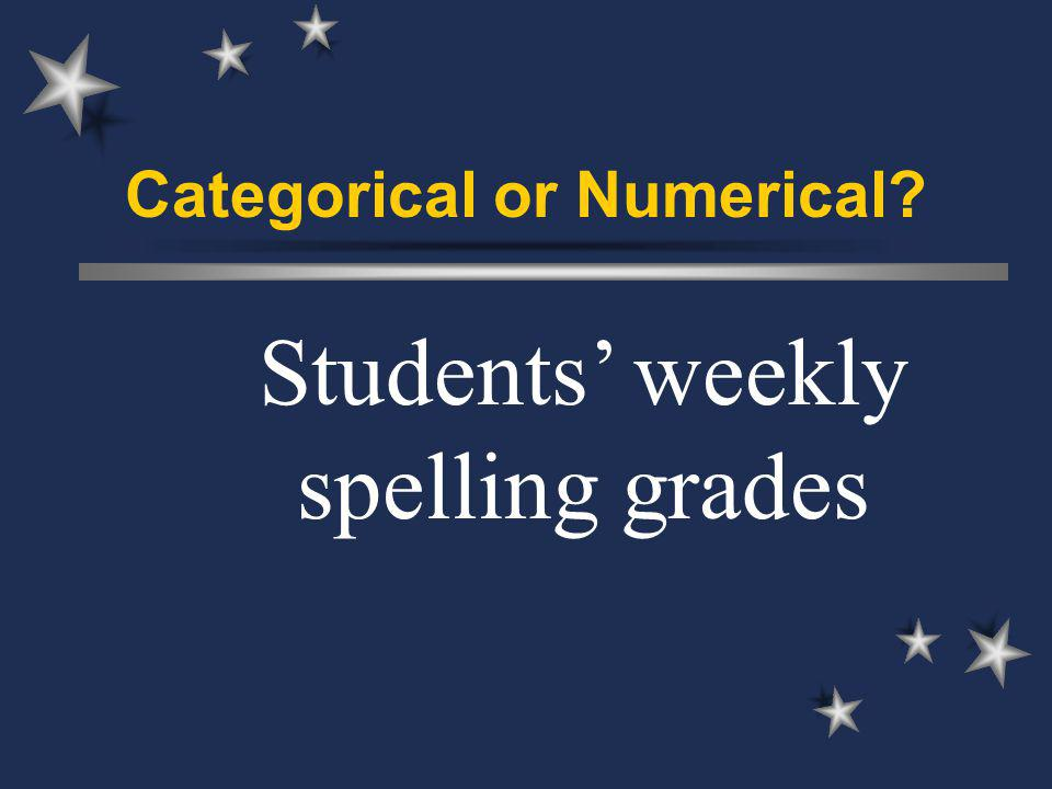Categorical or Numerical Students weekly spelling grades
