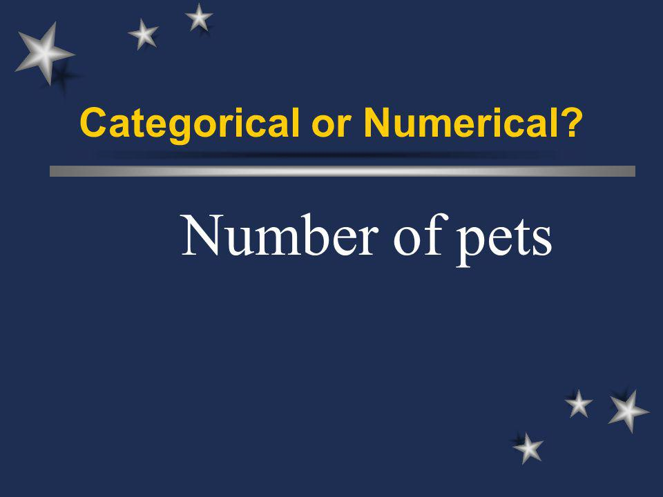Categorical or Numerical Number of pets