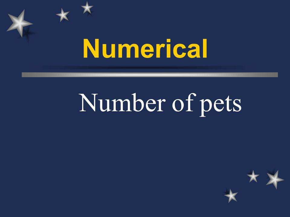 Numerical Number of pets