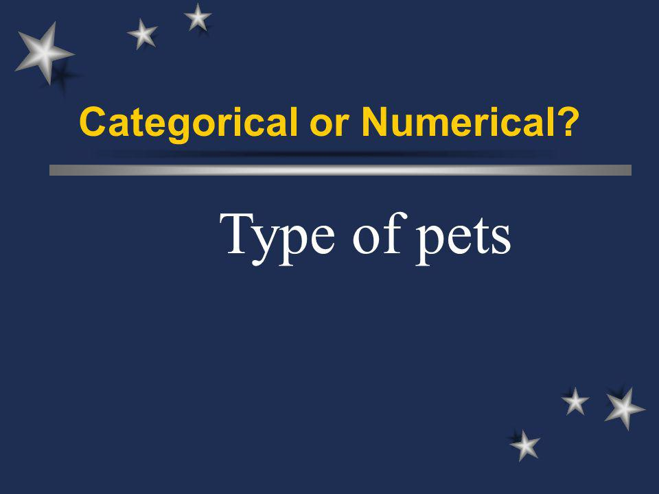 Categorical or Numerical Type of pets
