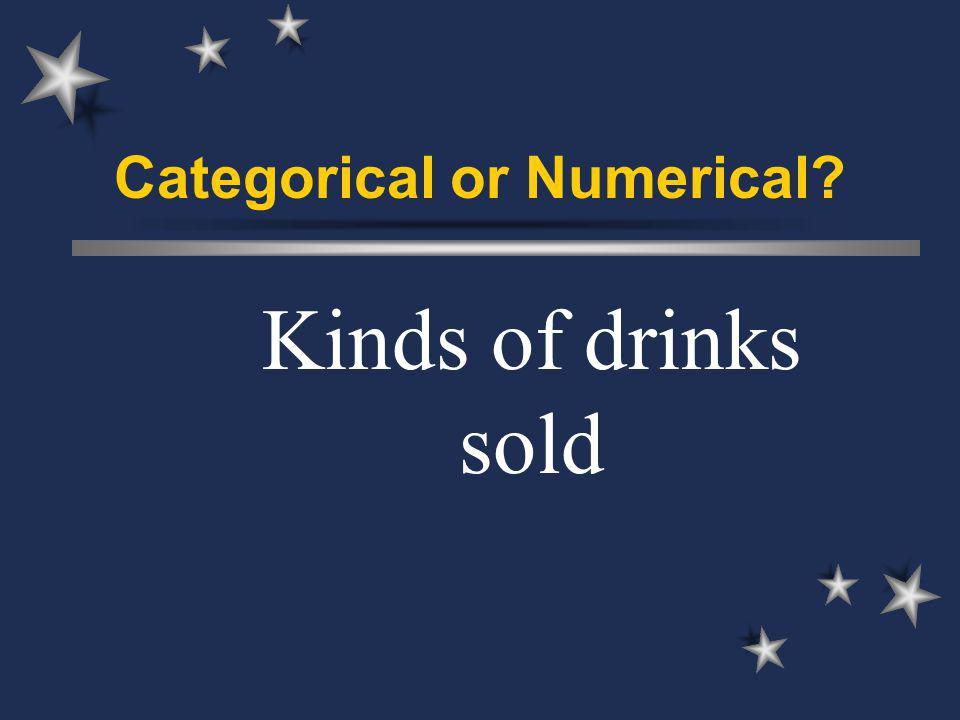 Categorical or Numerical Kinds of drinks sold