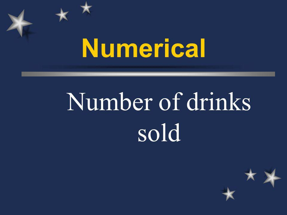 Numerical Number of drinks sold