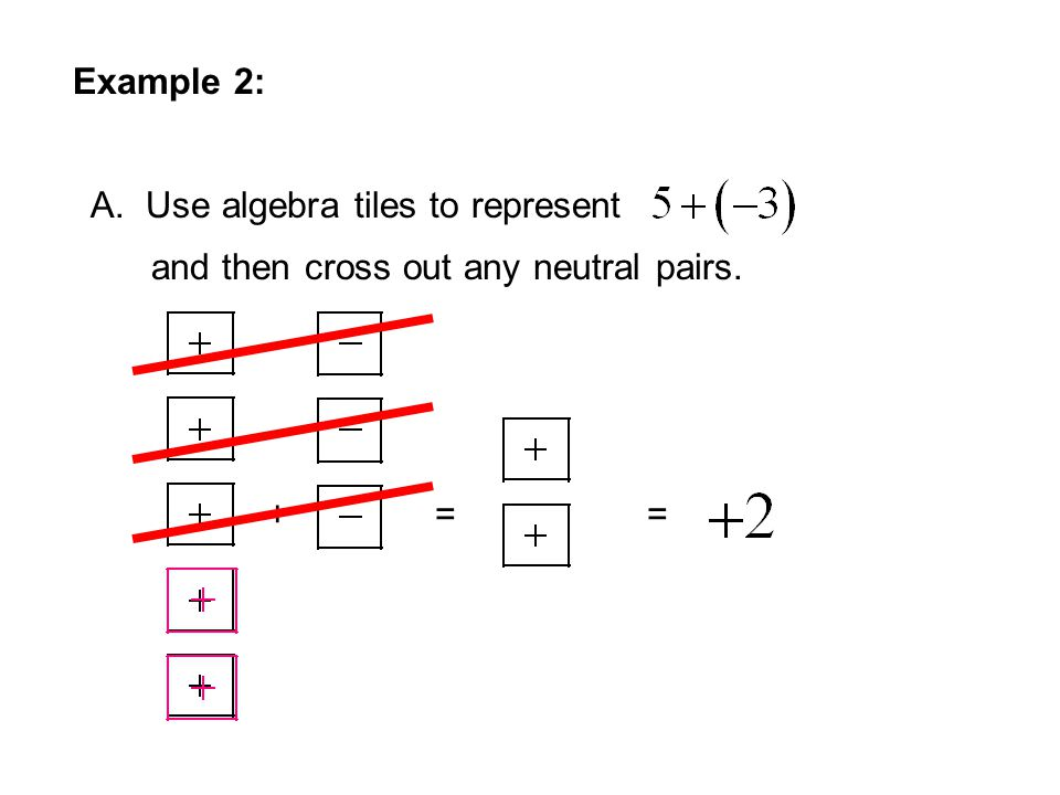 Example 2: A. Use algebra tiles to represent and then cross out any neutral pairs. +=