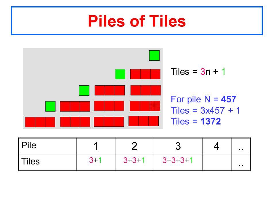 Piles of Tiles Tiles = 3n + 1 For pile N = 457 Tiles = 3x457 + 1 Tiles = 1372 Pile 1234.. Tiles 3+13+13+3+13+3+13+3+3+13+3+3+1..