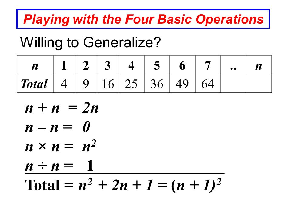 Playing with the Four Basic Operations n1234567..n Total491625364964 Willing to Generalize.