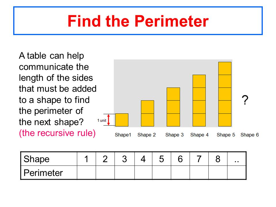 Find the Perimeter Shape12345678..