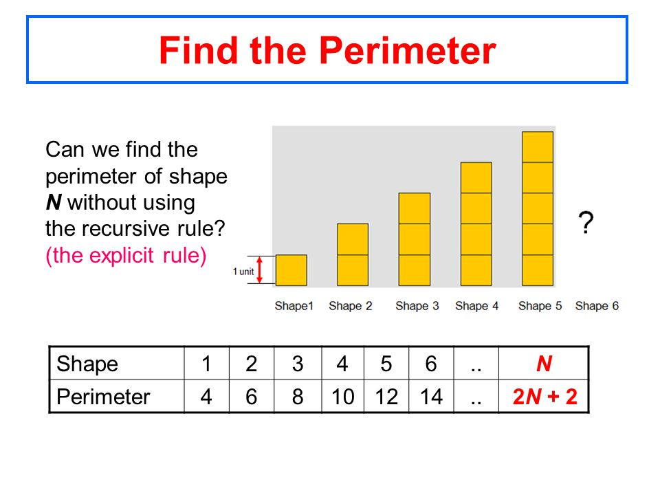 Find the Perimeter Can we find the perimeter of shape N without using the recursive rule.