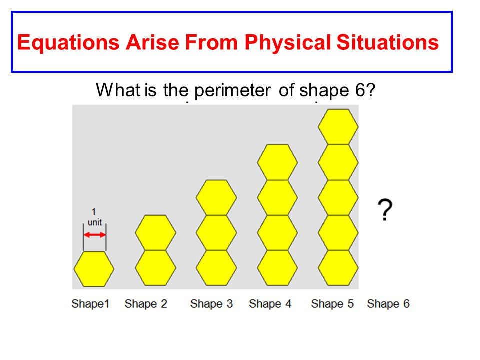 Equations Arise From Physical Situations What is the perimeter of shape 6